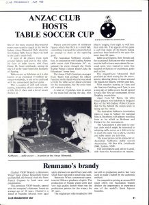 1988 club management magazine